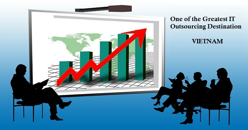 Offshore-Outsourcing-destination